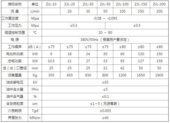 滤油机设备技术参数